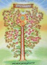 Prophet-Mohammad-Family-Tree.jpg