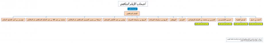 حواريو الإمام ا&#1.png